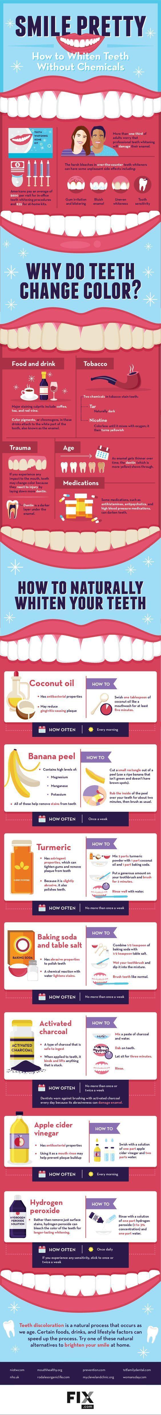 11 best teeth whitening images on pinterest white teeth homemade