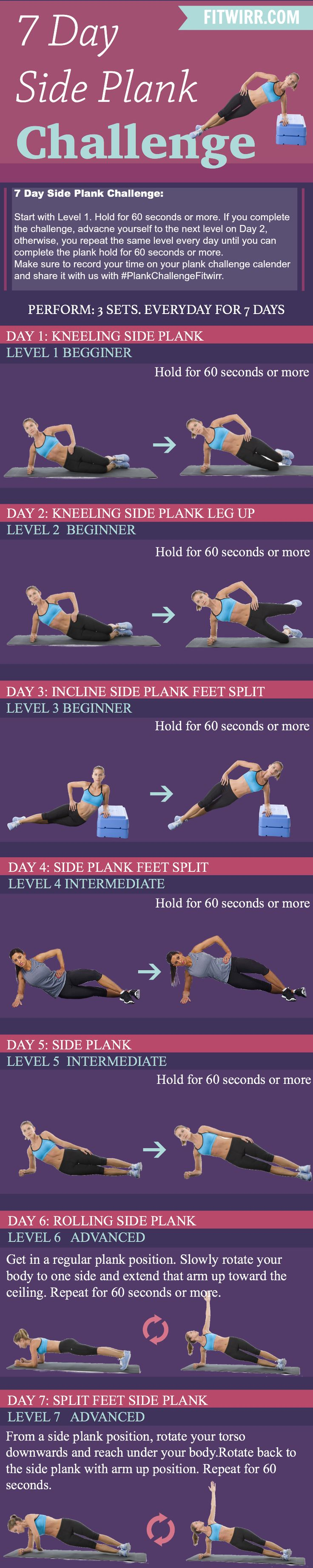 7 Day Side Plank Challenge to Burn Fat From the Midsection and Create the Defined, Sexy Abs