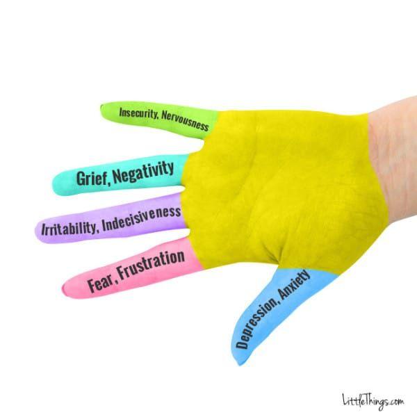 Finger reflexology exercises