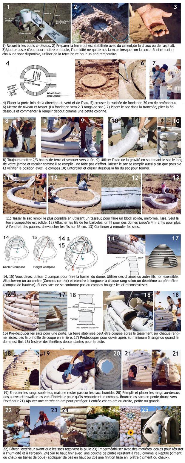 Les étapes de la construction d'une maison en sac de terre