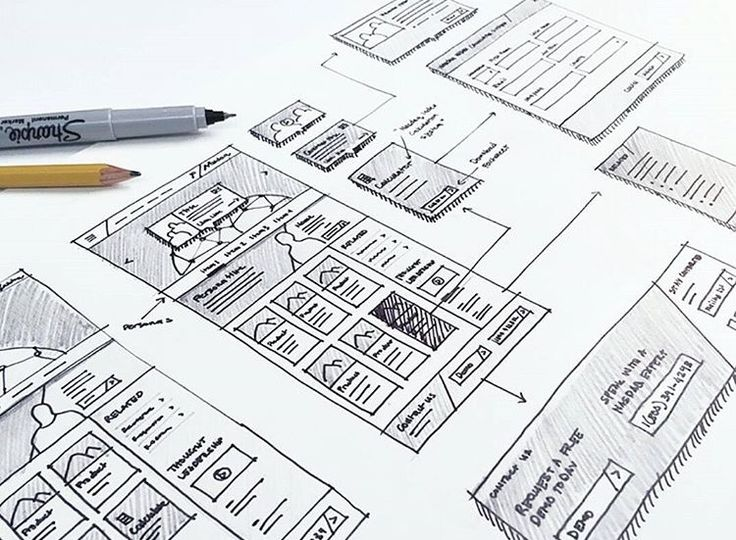31 besten DESIGN // Site Map + Wireframe Bilder auf Pinterest ...