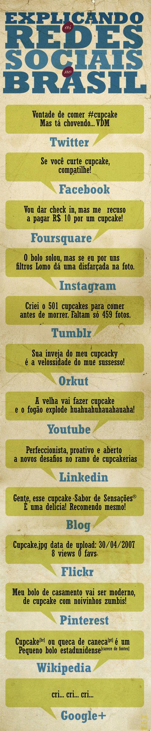 Explicando as Redes Sociais no Brasil [infografico] #fun
