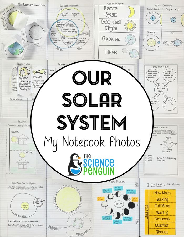 1000+ ideas about Solar System on Pinterest   Science ...