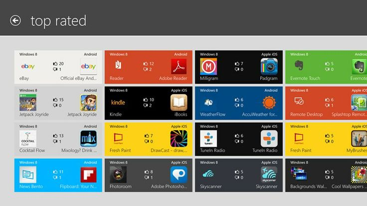 AppSwitch // With AppSwitch for Windows 8, it's easy to find replacement apps for those you have on your Apple iOS, Google Android or BlackBerry device. Just search for your old app and be presented with a list of alternative apps available for Windows 8.