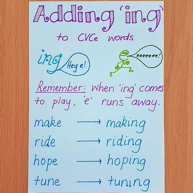 ing-suffix-spelling-anchor-chart | 2nd/3rd Phonics | Anchor charts