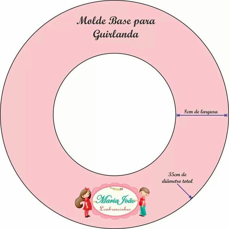 Medidas de circulo