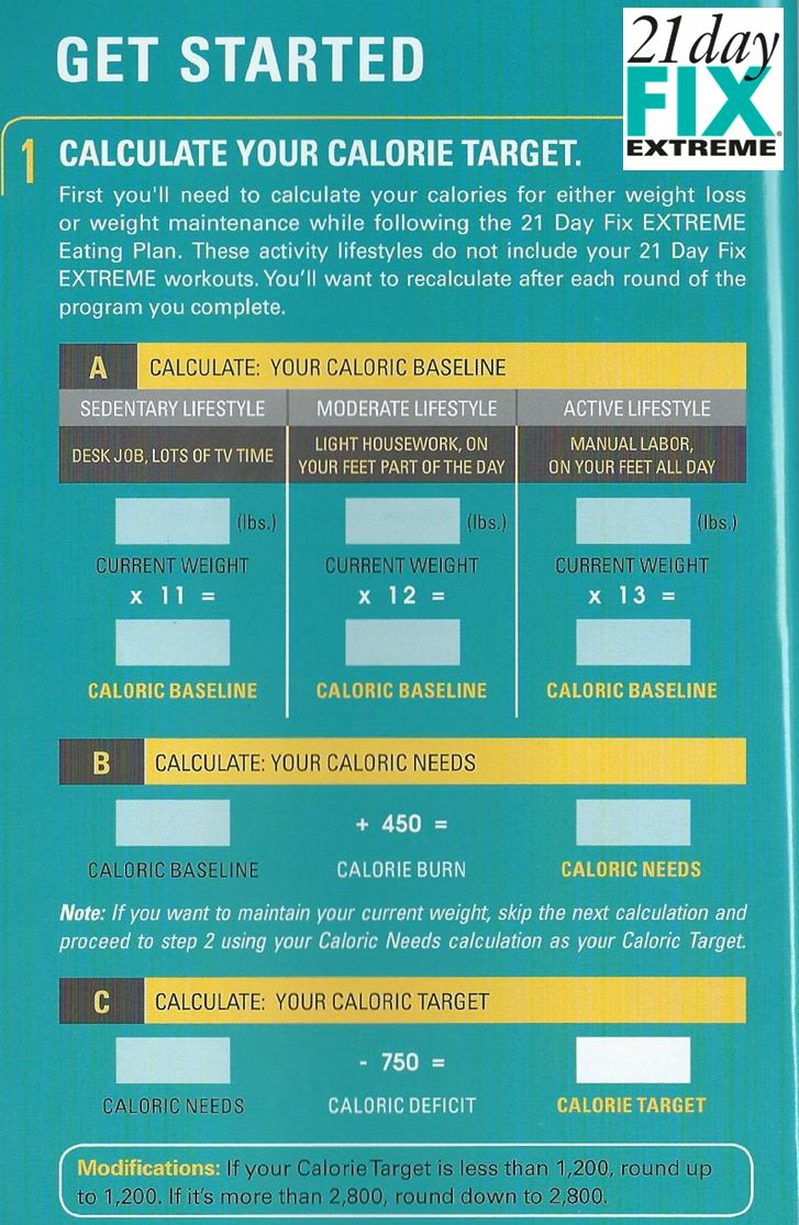 Calorie target formula for 21 day fix extreme beach body