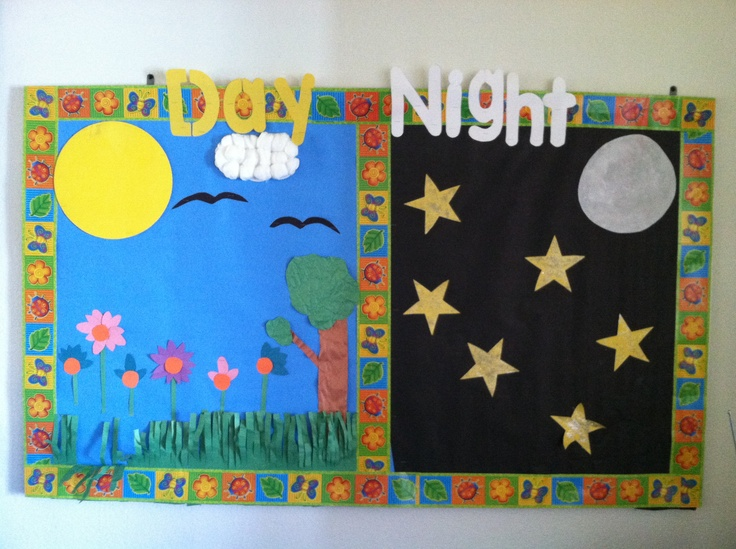 Day/night bulletin board. By Kristin T. | Science themes ...
