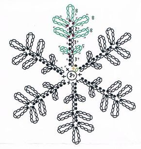 How to Making a paper snowflake with 5-fold symmetry