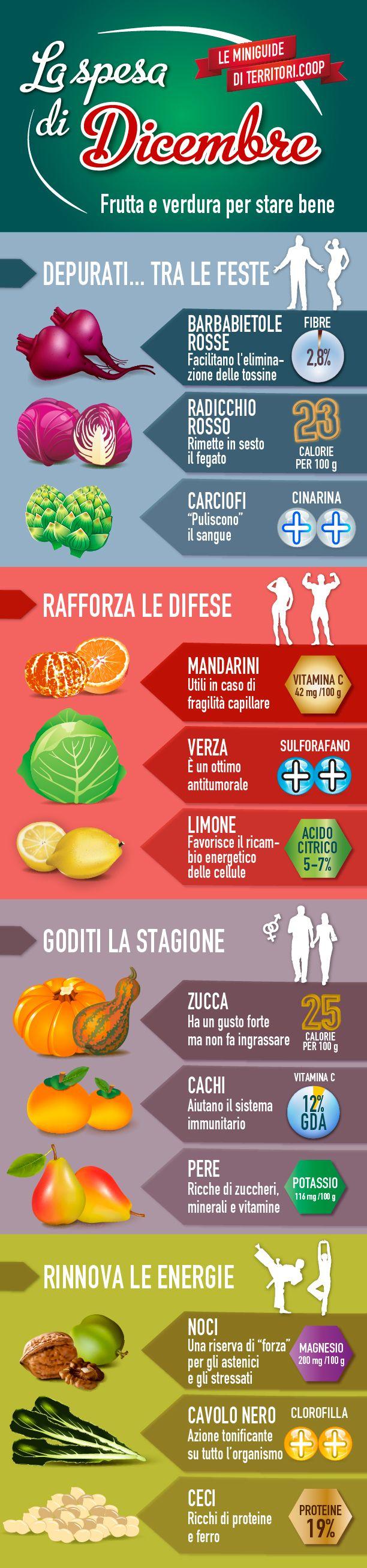 La spesa di dicembre #territoriCoop #frutta #verdura #stagione