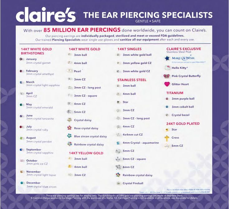 Daintydiaries By Janine My Ear Piercing Experience At