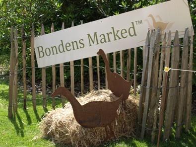 Bondens Marked