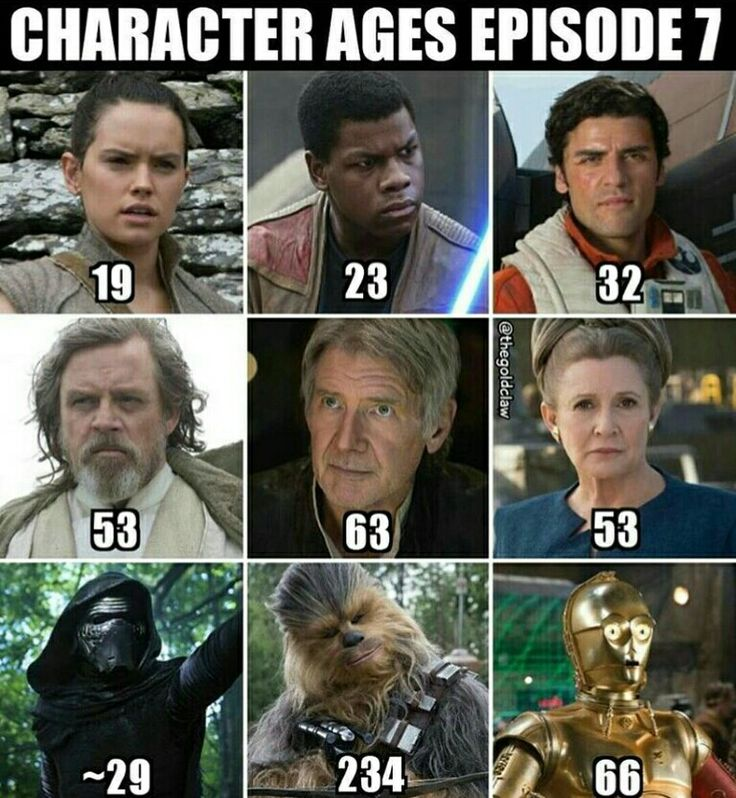 In case anyone was curious // Star Wars Facts << Why does everyone keep saying Kylo Ren is ABOUT 29? He IS 29 because he was born a year after the Battle of Endor !