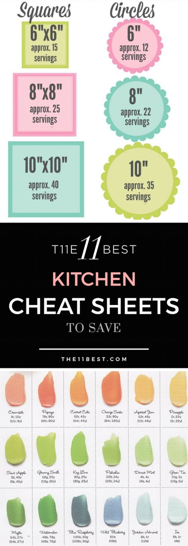 The 11 Best Kitchen Cheat Sheets