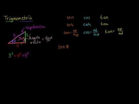 Trigonometría básica - YouTube