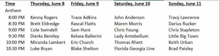 CMA Fest Big Stage dates and times at Nissan Stadium (LP Field) Thanks Pat!! :)