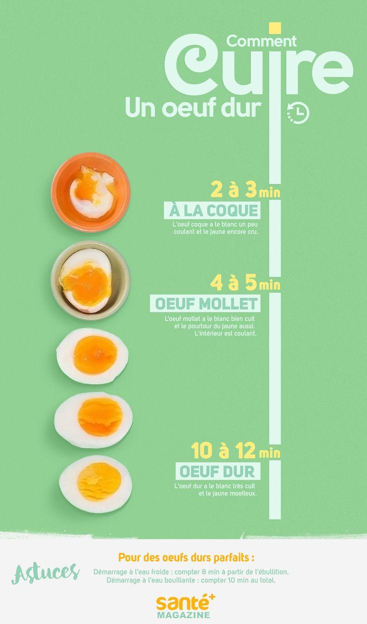 © Santé + Magazine - Oeufs, Cuisson, Minutes, Astuces, Santé, Nutrition