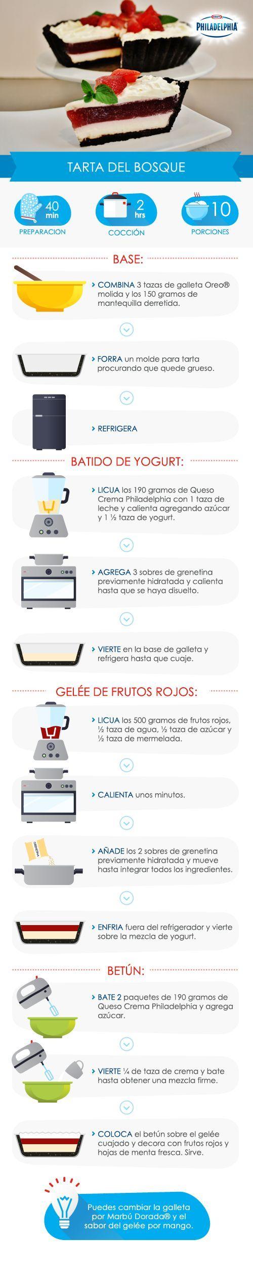 #FestivalDeLaTarta Prepara esta tarta sin usar horno, ¡deliciosa!: