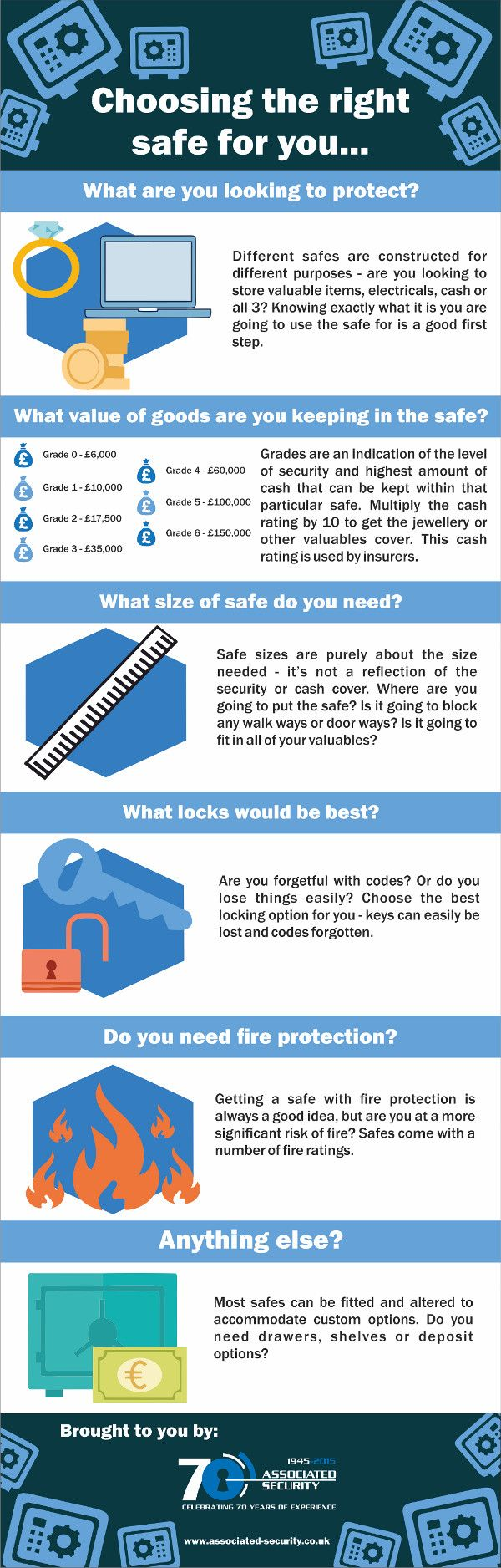 What are some things to consider when buying a home safe?