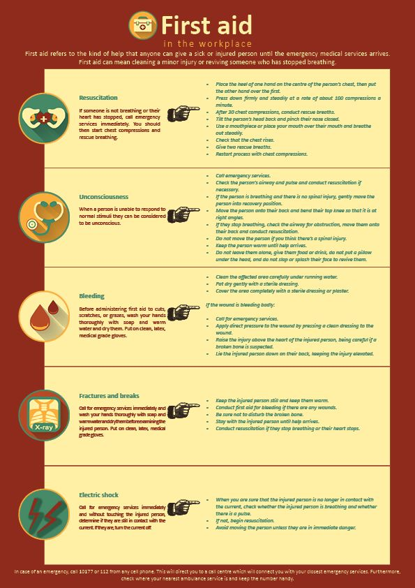 First aid. -Infographic