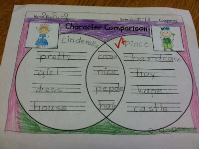 Cinderella comparison essay