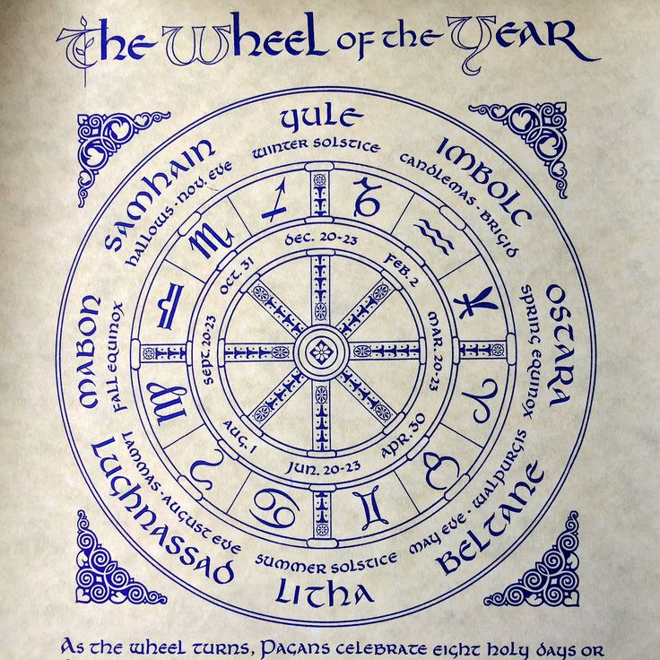 This Wheel of the Year parchment is a beautiful rendition of the pagan calendar. The Wheel of the Year Poster depicts astrological signs and where they are in relation to the Sabbats. Place within you