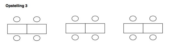 Kreeg 1 negatief stickertje. Dit is een verkleining van opstelling 4. Bij groepsgesprekken zou dit wel kunnen. Bij groepswerk kan het niet omdat er te weinig plaats is aan de tafels.
