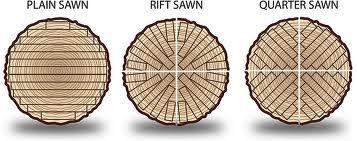 Wood – The Real Stuff – Quarter Sawn Oak