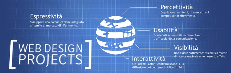 Creazione di Siti Web tra Torino e Lucca.  Gabriele Morero realizza siti internet ottimizzati per i motori di ricerca.  Visitate   http://www.gabrielemorero.com/servizi-studio-grafico-torino-lucca/creazione-siti-web-torino-lucca