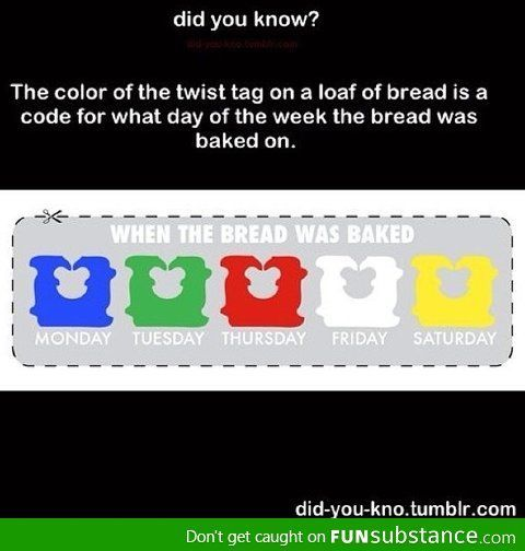 What the color tags on loaf bread means - FunSubstance.com