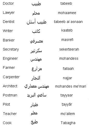 Arabic Words for Professions - Learn Arabic