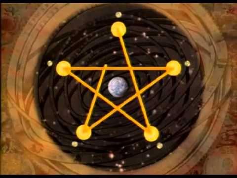 ▶ Arqueologia Biblica : Mas alla del Codigo Da Vinci, El secreto de los Templarios - Documental - YouTube