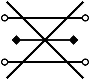 This is a collection of alchemy symbols of their meanings. Symbols include the chemical elements, three primes, and philosopher's stone.: Copper Alchemy Symbol
