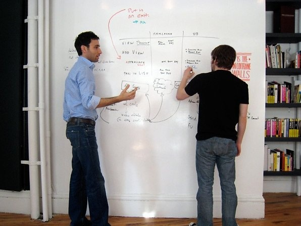 Promote creativity in the work place. Add a dry erase wall and watch the ideas come to life.