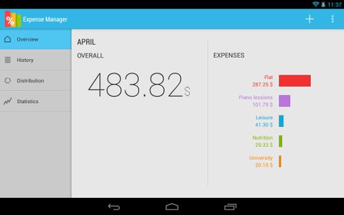 10 Best Budgeting and Personal Finance Apps
