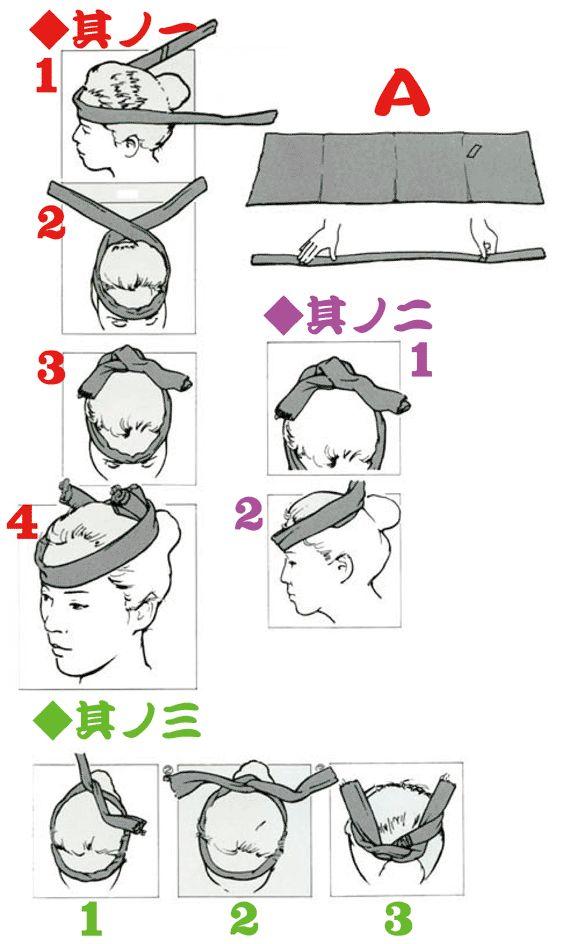 Ai Nihon 愛日本: Hachimaki - Traditional Headwear in Japan - Farmofminds