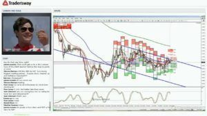 Forex Trading Strategy Session: How To Trade FX Like A Hedge Fund [Tags: FOREX STRATEGIES Beginners currency trading currency trading video Foreign Exchange Market (Literature Subject) Forex Forex Broker forex education Forex for beginners forex for beginners video Forex Signals Forex Strategies Forex strategy forex trader Forex Trading forex trading beginners forex trading for beginners forex trading strategies forex trading video forex video fx How to trade how to trade forex technical