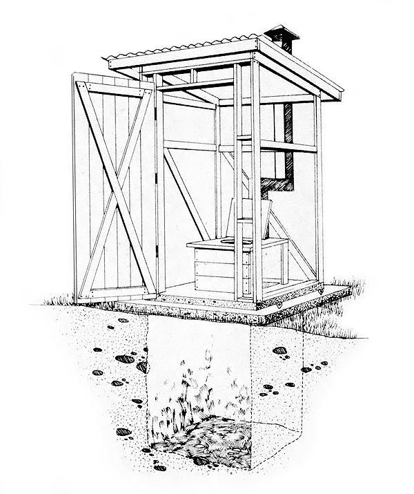building an outhouse - frame and roof vent