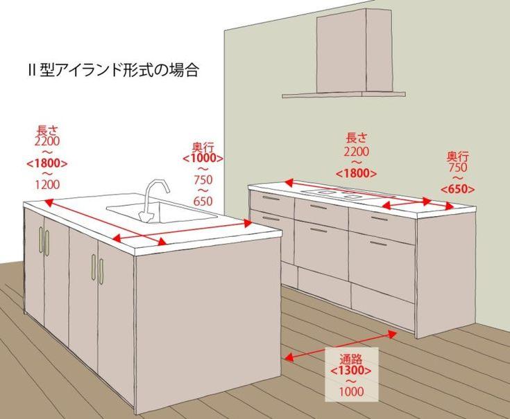 5分でわかるキッチンサイズとレイアウト 寸法付きイラストと間取り図面でわかりやすく解説します 注文住宅設計士の日常 キッチンレイアウト キッチン間取り カウンターキッチン レイアウト