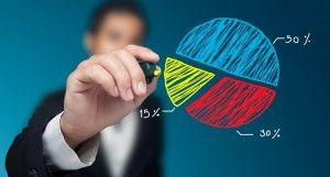 Вебинар: Налоговое планирование и оптимизация налоговой нагрузки предприятия: схемы, методы, правила