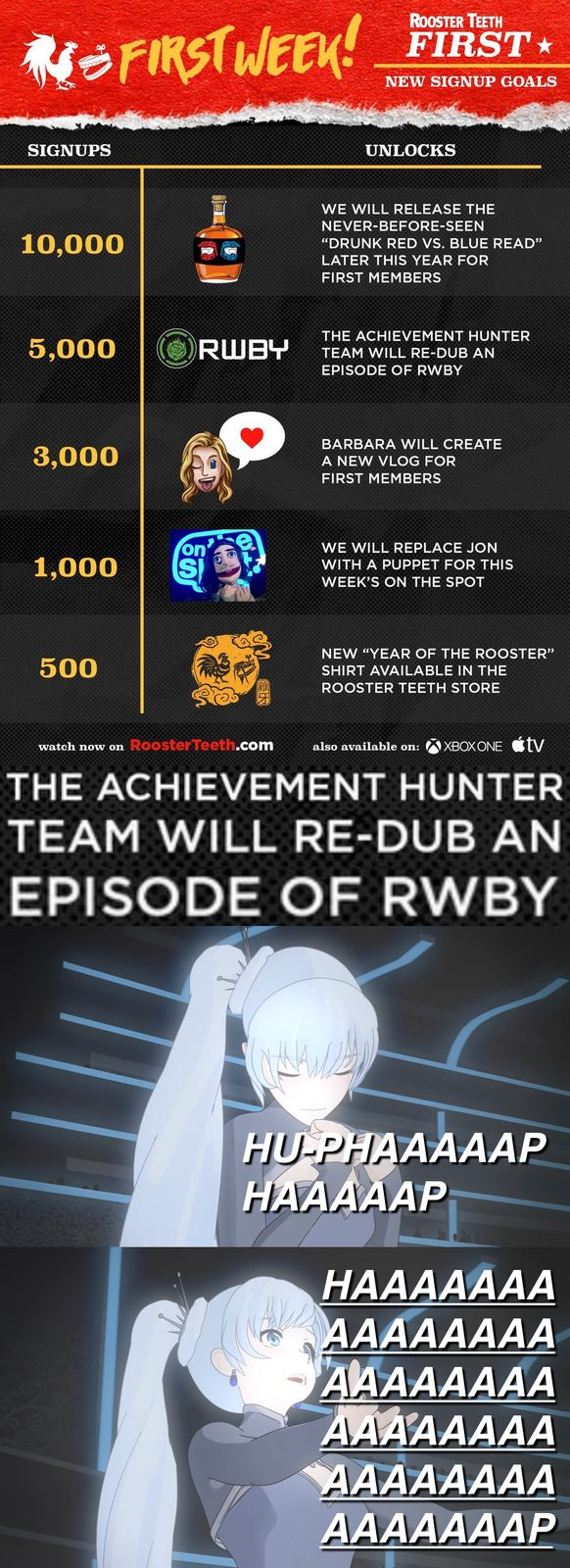 RWBY: Achievement Hunter are-Dubbing ANY RWBY Episode - Weiss