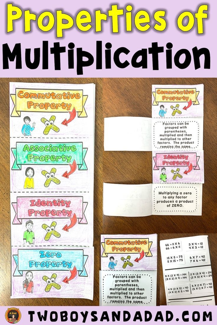 I Created This Foldable Flap Book For The Properties Of Multiplication So That My 3rd Grade Properties Of Multiplication Multiplication Learning Multiplication