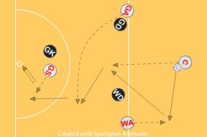 Set Play - Attacking Centre Basic attack Drills Netball Coaching Tips - Sportplan Ltd