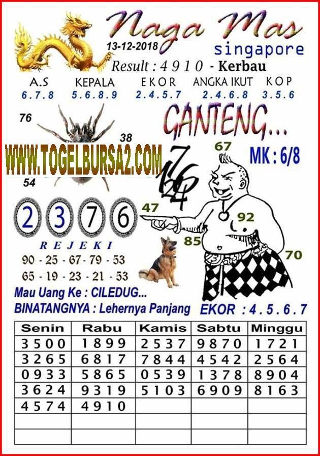 Prediksi Singapore 13 12 2018 Prediksi Togel Singapore Togel Togel Singapore Pengeluaran Sgp Data Sgp Syair Togel Asia Syair Togel M Binatang Pengikut Gambar