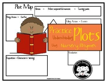 This is one Plot Map / Diagram that my students really like using!! Nursery…