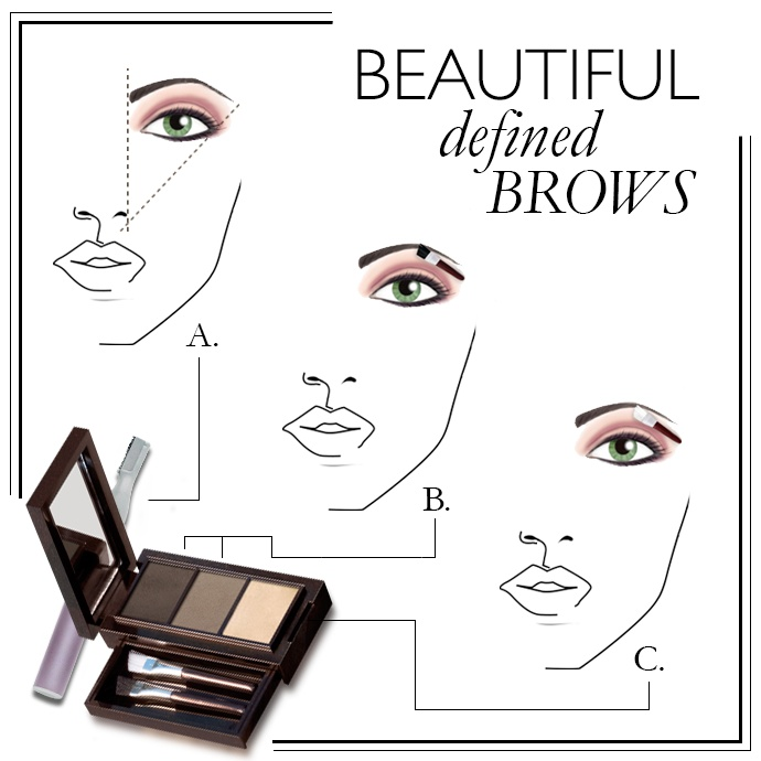 3 simple steps to beautiful eyebrows!  A.	Find your natural eyebrow shape, use it as a guide for maintaining your eyebrows.   B.	Using the angled brush, work the colour through your brows in short strokes.  C.	To shape and set, apply the wax in short, upward motions using the wax brush in white.
