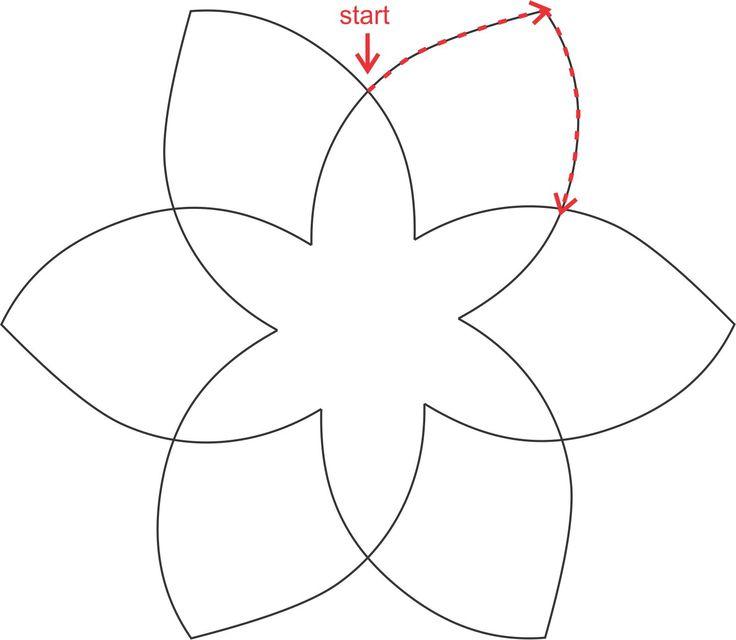 Free Star Quilting Stencils : 17 Best ideas about Machine Quilting Designs on Pinterest Hand quilting designs, Free motion ...