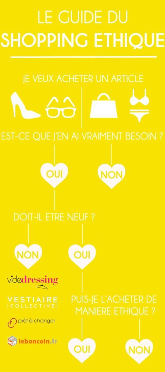 75 best Mode responsable images on Pinterest Sustainable fashion