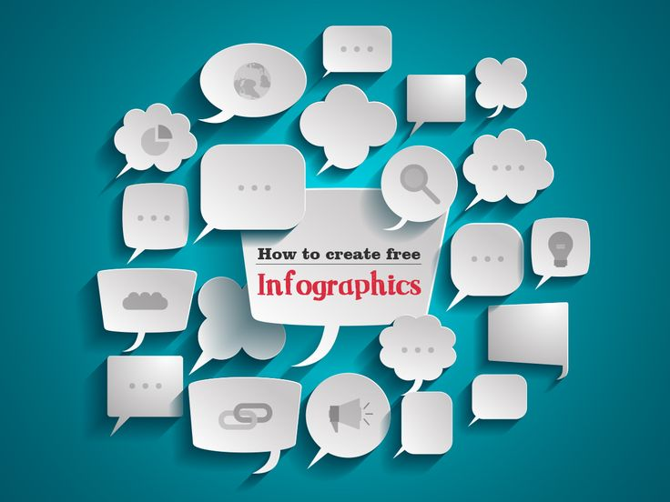 Austin Web Design : 3 Amazing Tools for Creating Free info Graphics