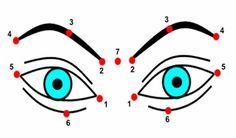 Exercícios - visão - olhos -  massagear pontos - Cura pela Natureza
